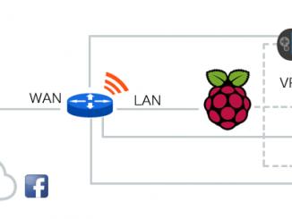 用树莓派做VPN路由网关