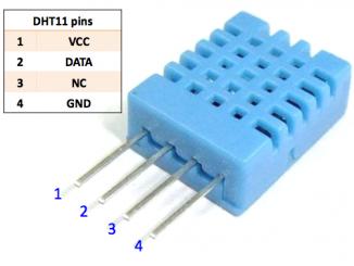 树莓派从 DHT11 温度湿度传感器读取数据
