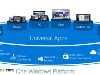 在树莓派2上安装 Windows 10