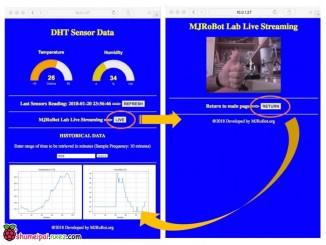 树莓派+Flask实现视频流媒体WEB服务器